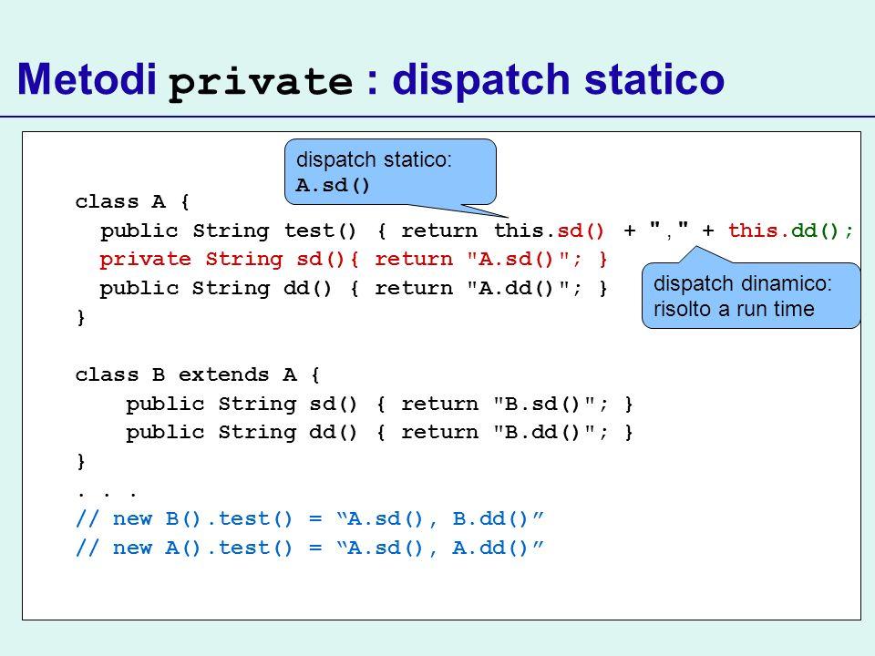 Metodi private : dispatch statico class A { public String test() { return this.sd() +
