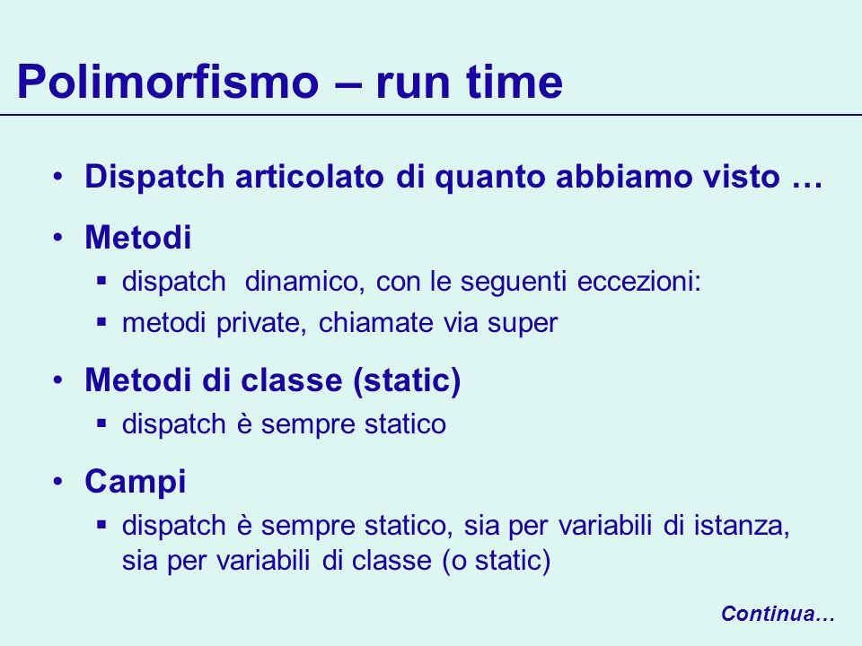 Polimorfismo – run time Dispatch articolato di quanto abbiamo visto … Metodi dispatch dinamico, con le seguenti eccezioni: metodi private, chiamate vi