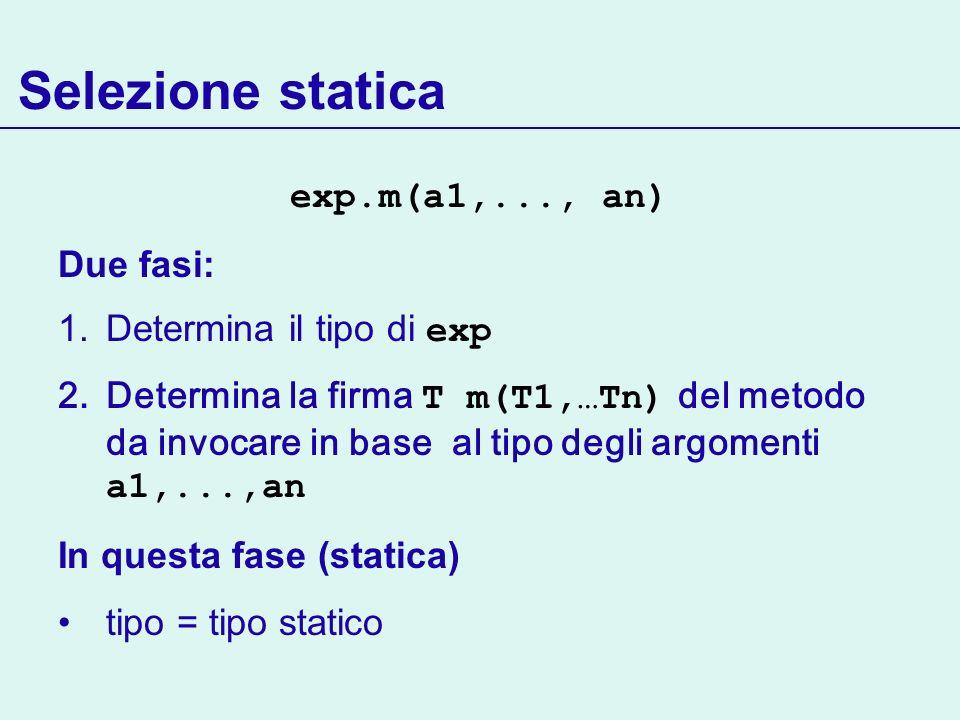 Best Match – Esempi class A { public void m(int i, float f) { /* just return */} public void m(float f, int i) { /* just return */} } class test { public static void main(String[] args) { A a = new A(); a.m(1, 1); } // APP(A, m(int,int)) = { A.m(int,float), A.m(float,int) } // BEST(A,m(int,int)) = { A.m(int,float), A.m(float,int) }