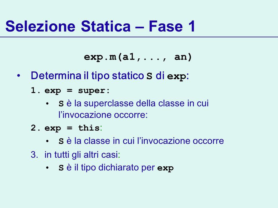 Selezione Statica – Fase 1 exp.m(a1,..., an) Determina il tipo statico S di exp : 1.exp = super: S è la superclasse della classe in cui linvocazione o