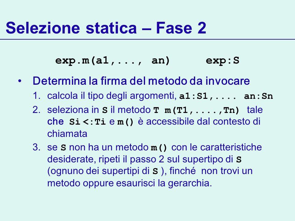 Esempio class A { public void m(double d){System.out.println( A.m(double) ); public void m(int i) { System.out.println(A.m(int) ); } } class B extends A { public void m(double d){System.out.print(B.m(double)); } } class over { public static void main(String[] args) { { A a = new B(); a.m(1.5); } } // Selezione statica: BEST(A, m(double)) = { A.m(double) } // Dispatch: B ridefinisce m(double).