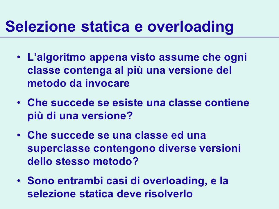 Selezione statica e overloading Lalgoritmo appena visto assume che ogni classe contenga al più una versione del metodo da invocare Che succede se esis