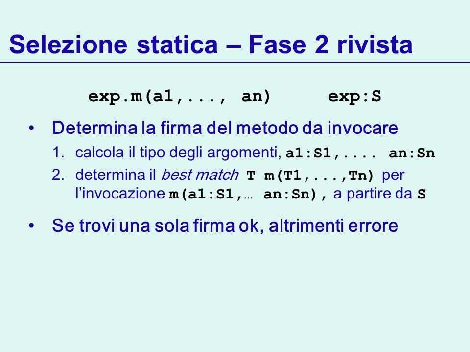 Esempio class A { public void m(double d){ System.out.println( A.m(double) ); public void m(int i) { System.out.println(A.m(int) ); } } class B extends A { public void m(double d){System.out.print(B.m(double)); } } class over { public static void main(String[] args) { { B b = new B(); b.m(1); } } // Selezione statica: BEST(A, m(int))={A.m(int),B.m(double)}