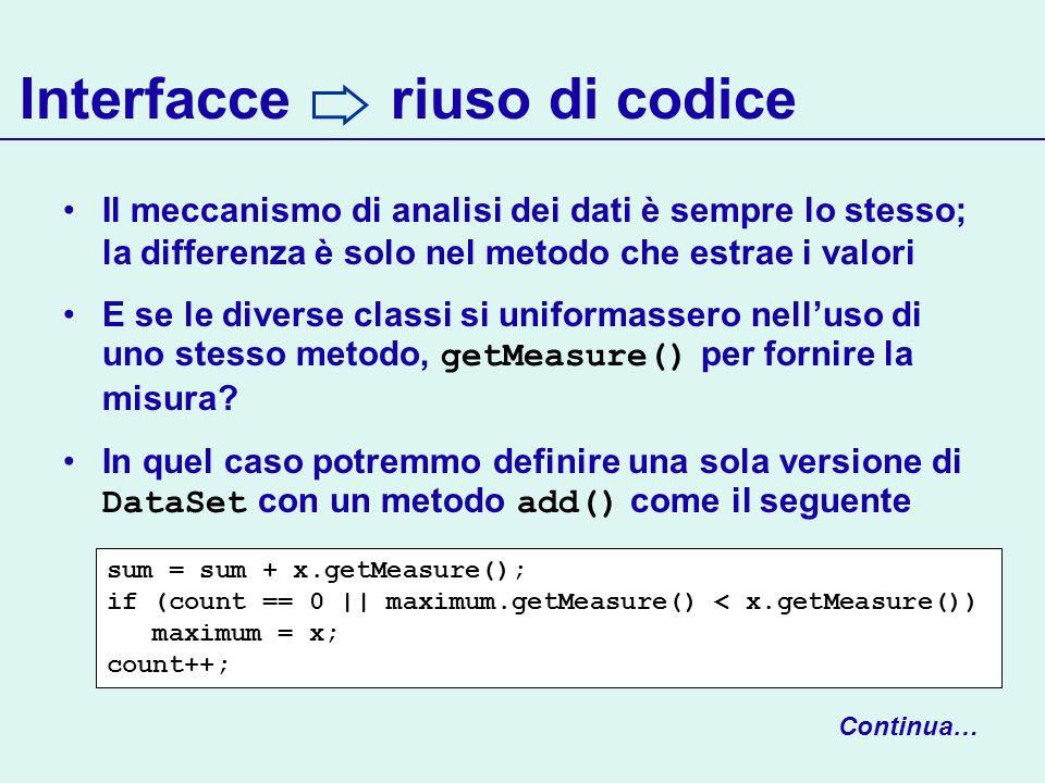 Interfacce riuso di codice Il meccanismo di analisi dei dati è sempre lo stesso; la differenza è solo nel metodo che estrae i valori E se le diverse classi si uniformassero nelluso di uno stesso metodo, getMeasure() per fornire la misura.