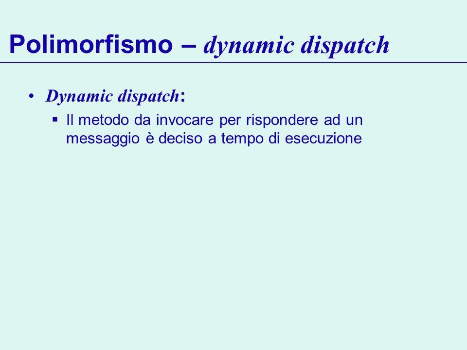 Polimorfismo – dynamic dispatch Dynamic dispatch : Il metodo da invocare per rispondere ad un messaggio è deciso a tempo di esecuzione