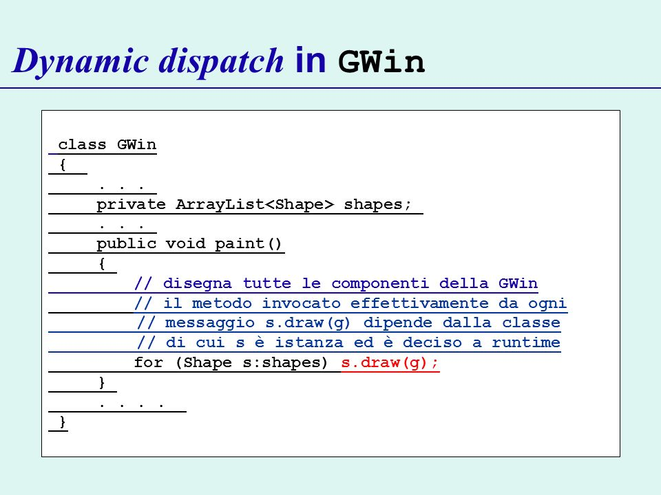 Dynamic dispatch in GWin class GWin {... private ArrayList shapes;...