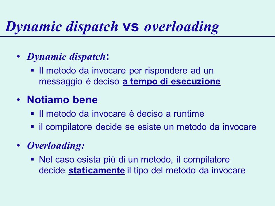 Dynamic dispatch vs overloading Dynamic dispatch : Il metodo da invocare per rispondere ad un messaggio è deciso a tempo di esecuzione Notiamo bene Il metodo da invocare è deciso a runtime il compilatore decide se esiste un metodo da invocare Overloading: Nel caso esista più di un metodo, il compilatore decide staticamente il tipo del metodo da invocare