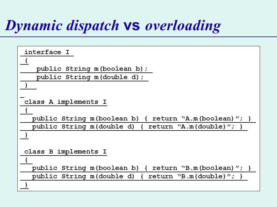 Dynamic dispatch vs overloading interface I { public String m(boolean b); public String m(double d); } class A implements I { public String m(boolean b) { return A.m(boolean); } public String m(double d) { return A.m(double); } } class B implements I { public String m(boolean b) { return B.m(boolean); } public String m(double d) { return B.m(double); } }