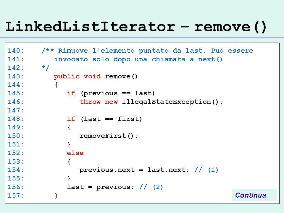 LinkedListIterator – remove() 140: /** Rimuove lelemento puntato da last. Può essere 141: invocato solo dopo una chiamata a next() 142: */ 143: public