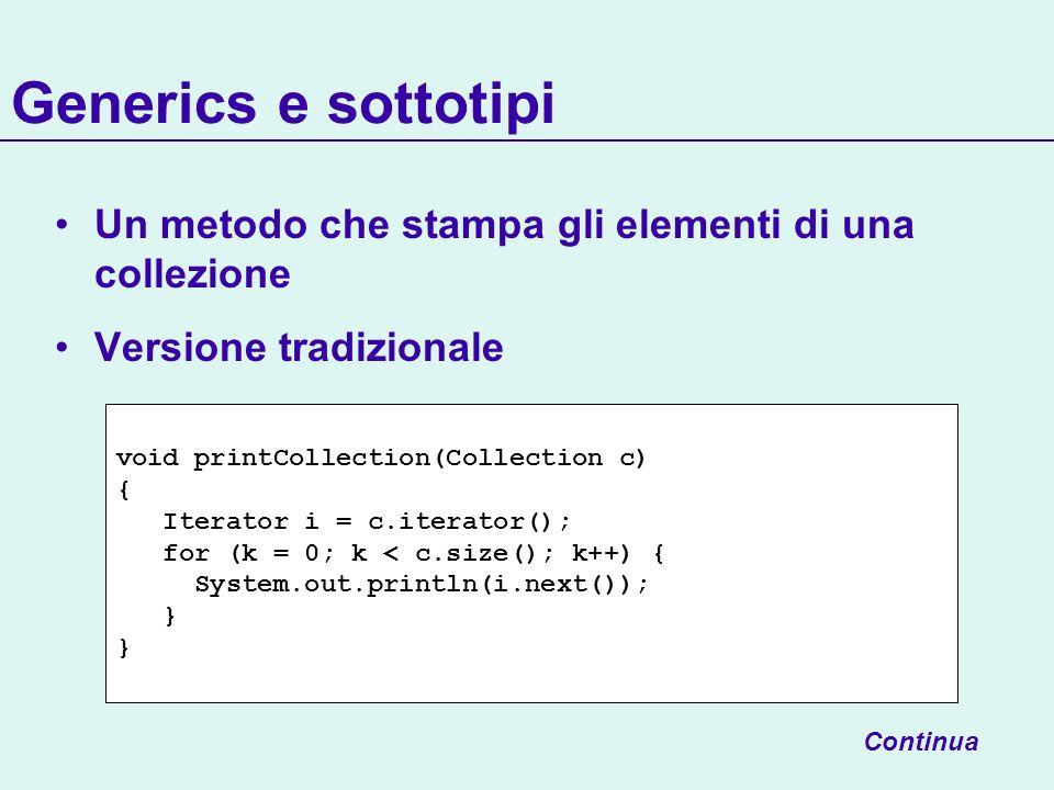 Generics e sottotipi Un metodo che stampa gli elementi di una collezione Versione tradizionale Continua void printCollection(Collection c) { Iterator