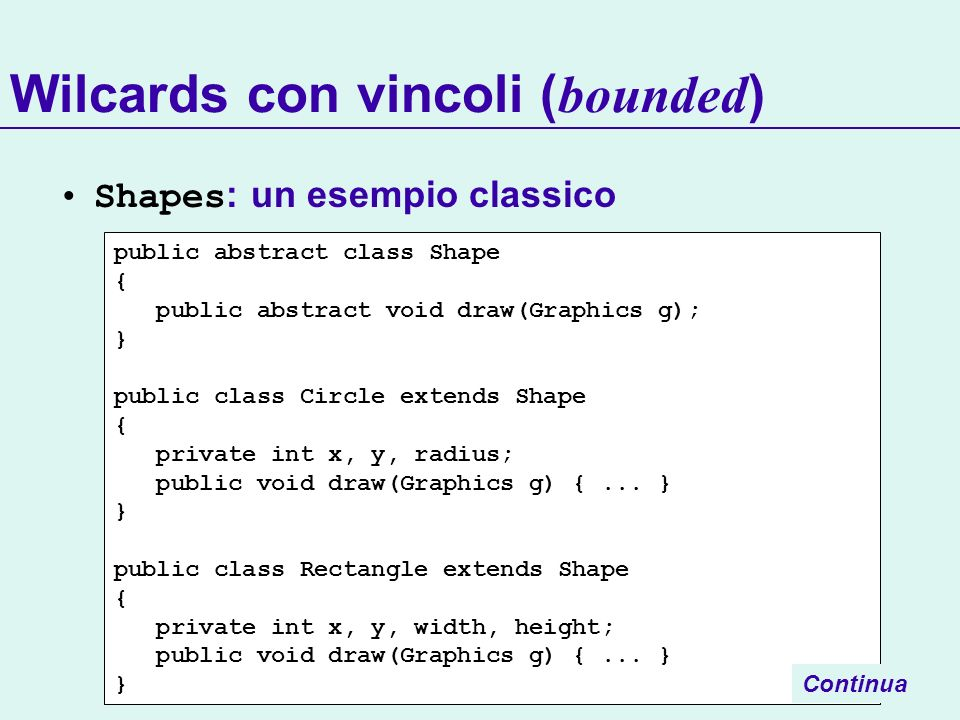 Wilcards con vincoli ( bounded ) Shapes : un esempio classico public abstract class Shape { public abstract void draw(Graphics g); } public class Circle extends Shape { private int x, y, radius; public void draw(Graphics g) {...