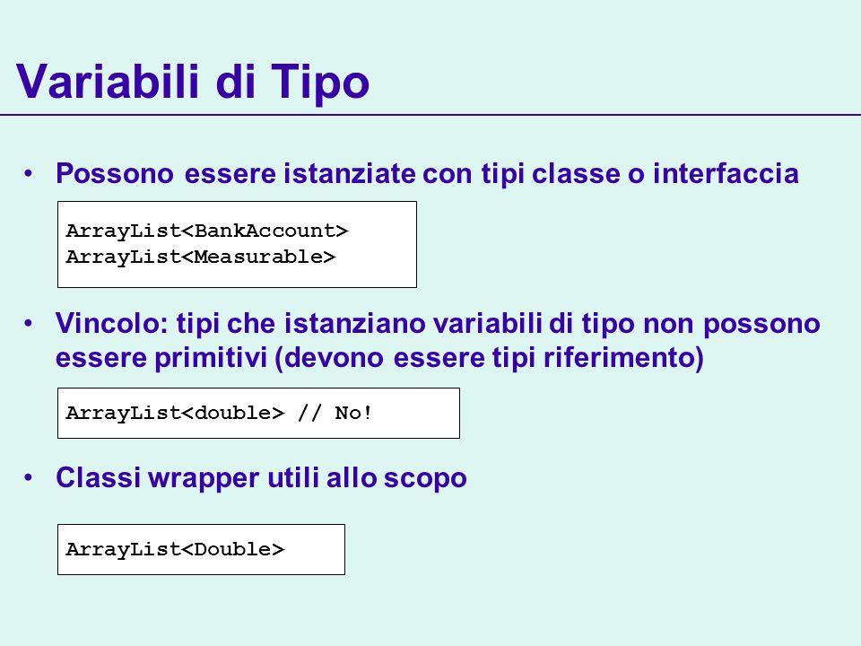 Variabili di Tipo Possono essere istanziate con tipi classe o interfaccia Vincolo: tipi che istanziano variabili di tipo non possono essere primitivi