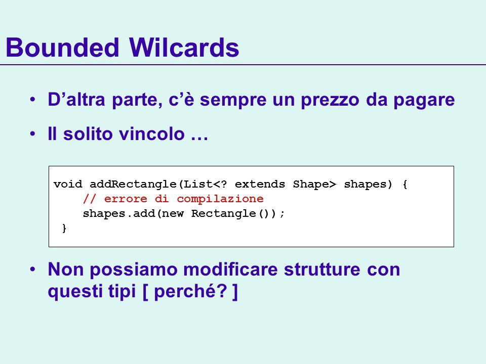 Bounded Wilcards Daltra parte, cè sempre un prezzo da pagare Il solito vincolo … Non possiamo modificare strutture con questi tipi [ perché? ] void ad