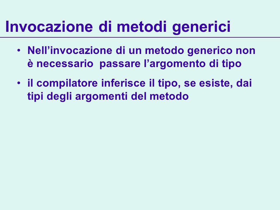 Invocazione di metodi generici Nellinvocazione di un metodo generico non è necessario passare largomento di tipo il compilatore inferisce il tipo, se