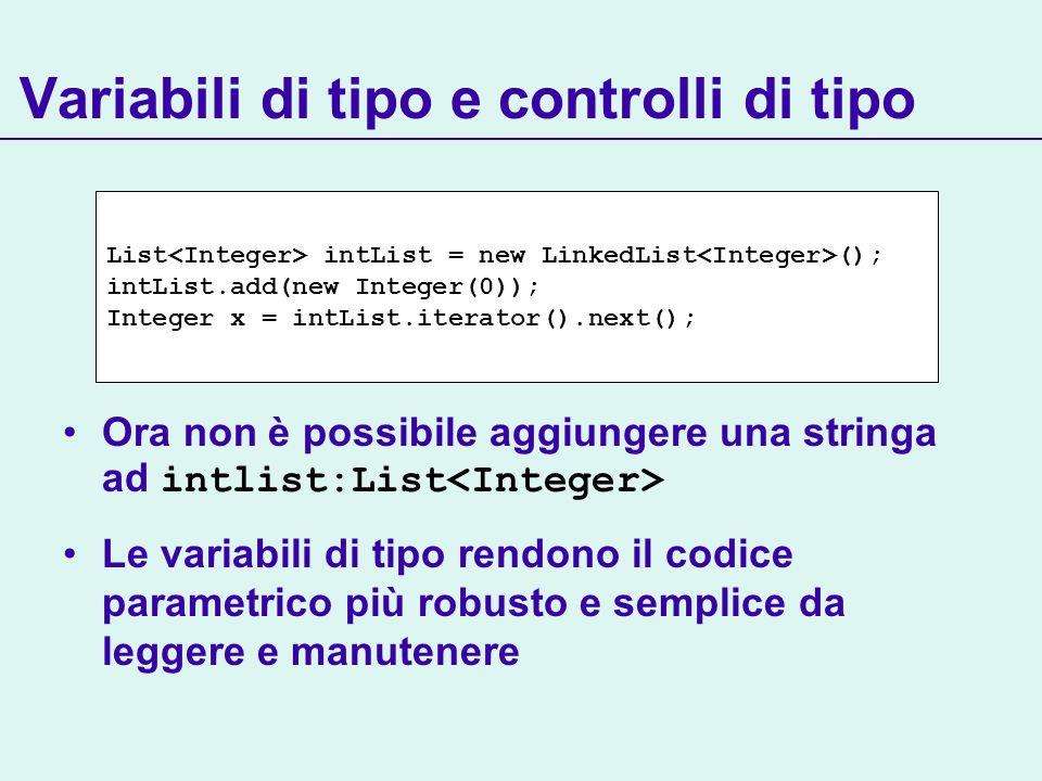 Variabili di tipo e controlli di tipo Ora non è possibile aggiungere una stringa ad intlist:List Le variabili di tipo rendono il codice parametrico pi