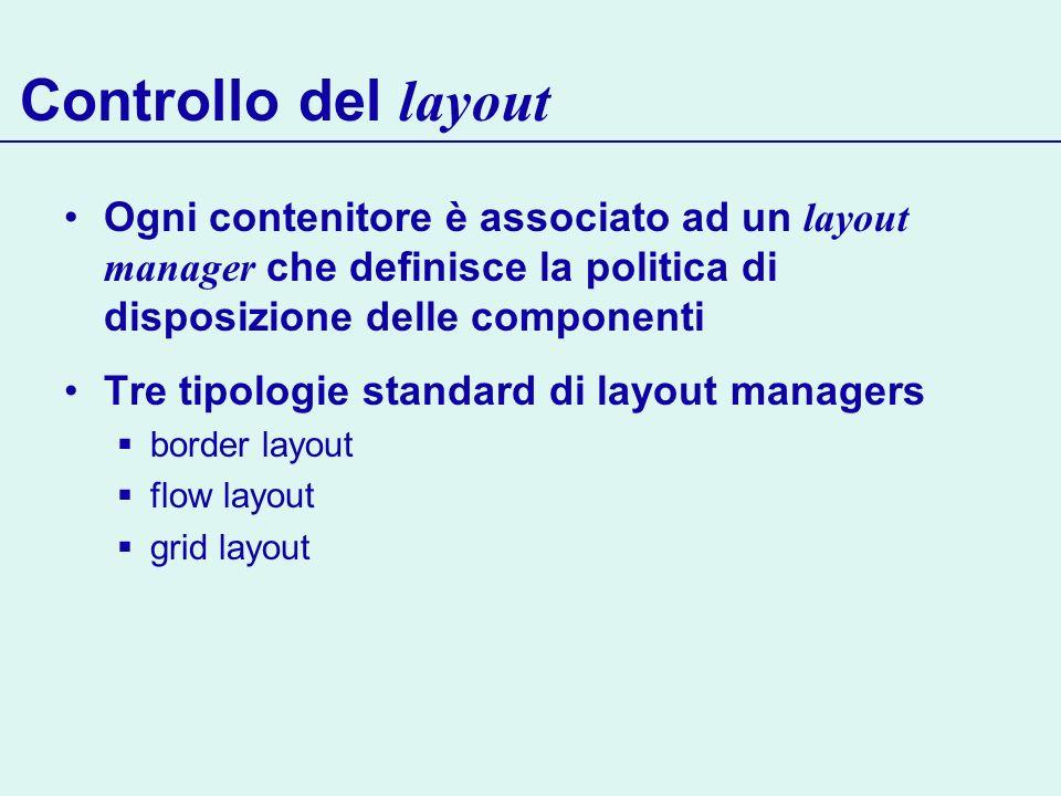 Controllo del layout Ogni contenitore è associato ad un layout manager che definisce la politica di disposizione delle componenti Tre tipologie standa