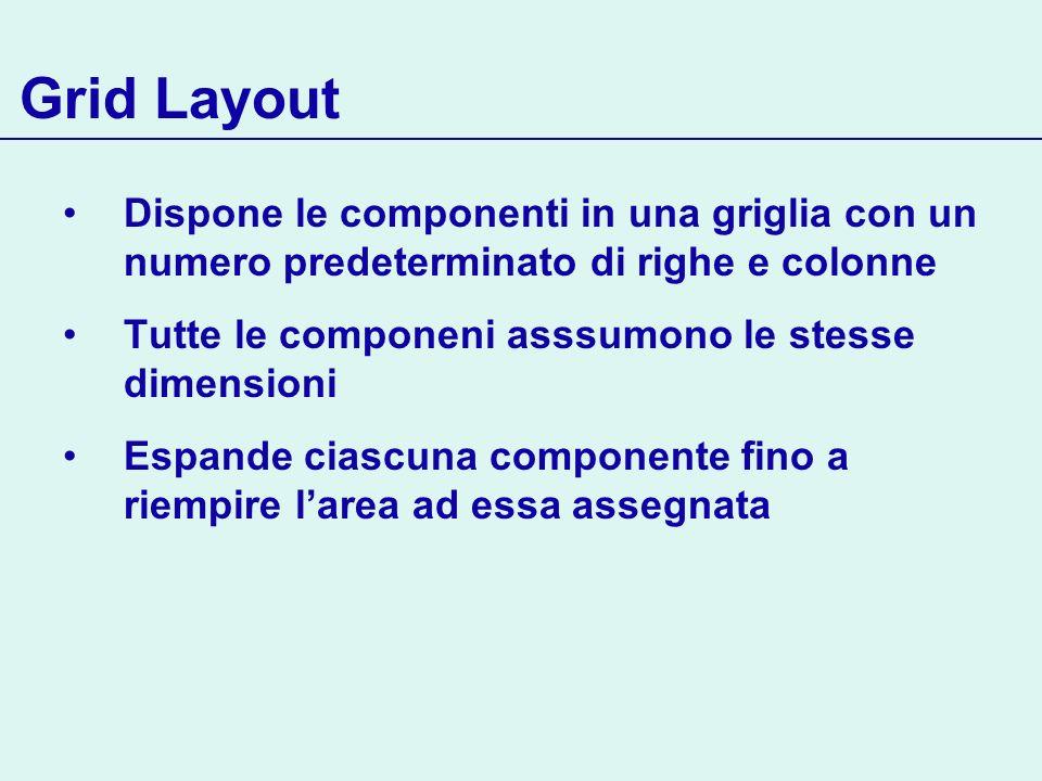 Grid Layout Dispone le componenti in una griglia con un numero predeterminato di righe e colonne Tutte le componeni asssumono le stesse dimensioni Esp