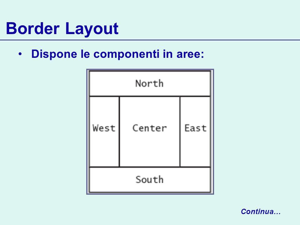 Border Layout Dispone le componenti in aree: Continua…