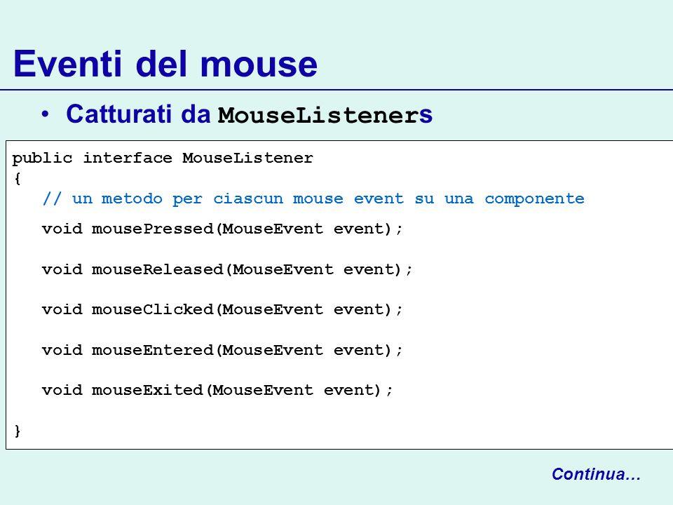 Eventi del mouse Catturati da MouseListener s Continua… public interface MouseListener { // un metodo per ciascun mouse event su una componente void m