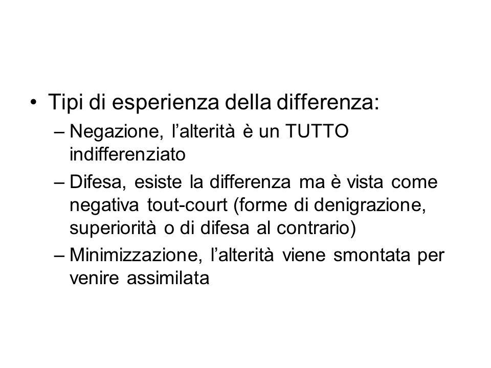 Tipi di esperienza della differenza: –Negazione, lalterità è un TUTTO indifferenziato –Difesa, esiste la differenza ma è vista come negativa tout-cour