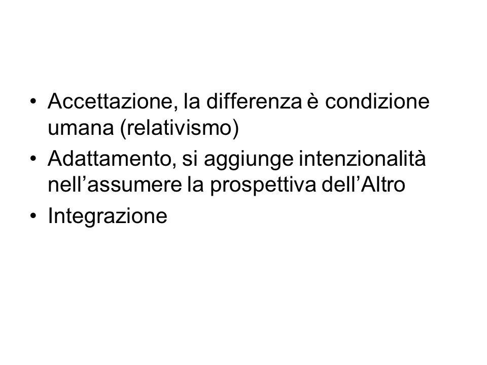 Accettazione, la differenza è condizione umana (relativismo) Adattamento, si aggiunge intenzionalità nellassumere la prospettiva dellAltro Integrazion