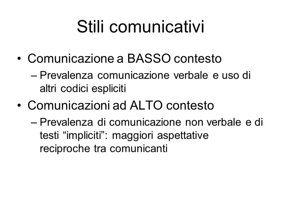 Stili comunicativi Comunicazione a BASSO contesto –Prevalenza comunicazione verbale e uso di altri codici espliciti Comunicazioni ad ALTO contesto –Pr