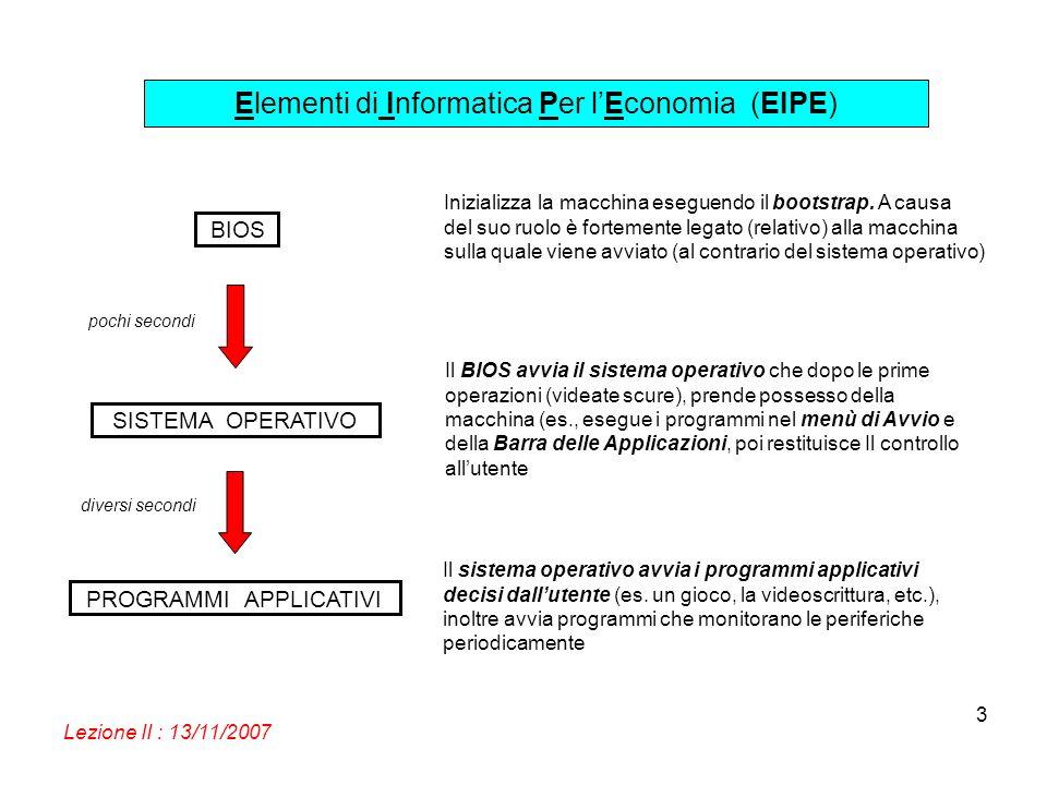 Elementi di Informatica Per lEconomia (EIPE) Lezione II : 13/11/2007 3 BIOS Inizializza la macchina eseguendo il bootstrap. A causa del suo ruolo è fo
