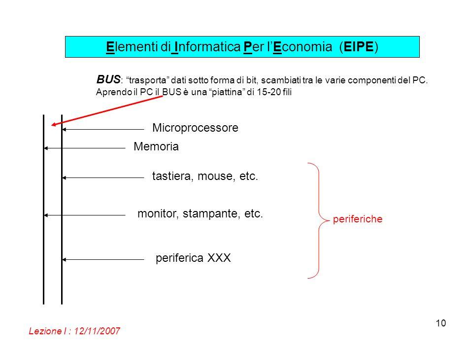 Elementi di Informatica Per lEconomia (EIPE) Lezione I : 12/11/2007 10 BUS : trasporta dati sotto forma di bit, scambiati tra le varie componenti del