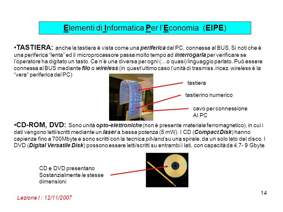 Elementi di Informatica Per lEconomia (EIPE) Lezione I : 12/11/2007 14 TASTIERA: anche la tastiera è vista come una periferica dal PC, connessa al BUS