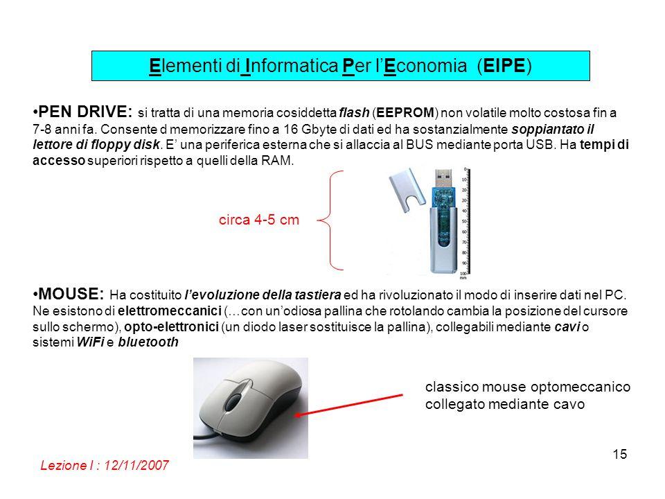 Elementi di Informatica Per lEconomia (EIPE) Lezione I : 12/11/2007 15 PEN DRIVE: si tratta di una memoria cosiddetta flash (EEPROM) non volatile molto costosa fin a 7-8 anni fa.