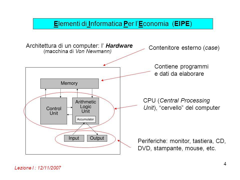 Elementi di Informatica Per lEconomia (EIPE) Lezione I : 12/11/2007 4 Architettura di un computer: l Hardware Contiene programmi e dati da elaborare C