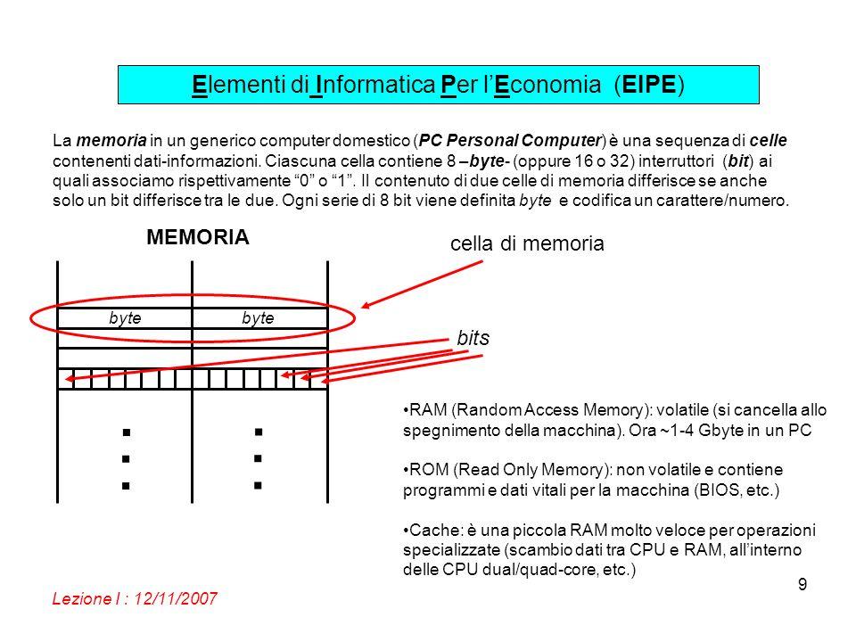Elementi di Informatica Per lEconomia (EIPE) Lezione I : 12/11/2007 9 RAM (Random Access Memory): volatile (si cancella allo spegnimento della macchin