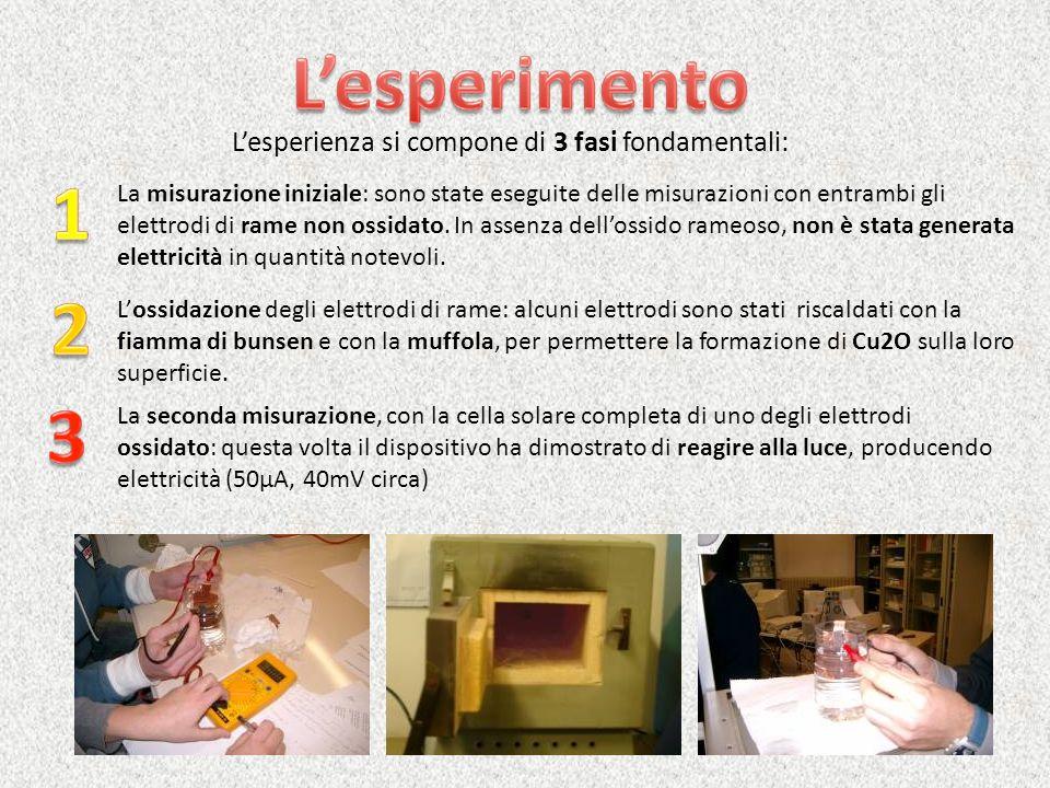 Lesperienza si compone di 3 fasi fondamentali: La misurazione iniziale: sono state eseguite delle misurazioni con entrambi gli elettrodi di rame non o