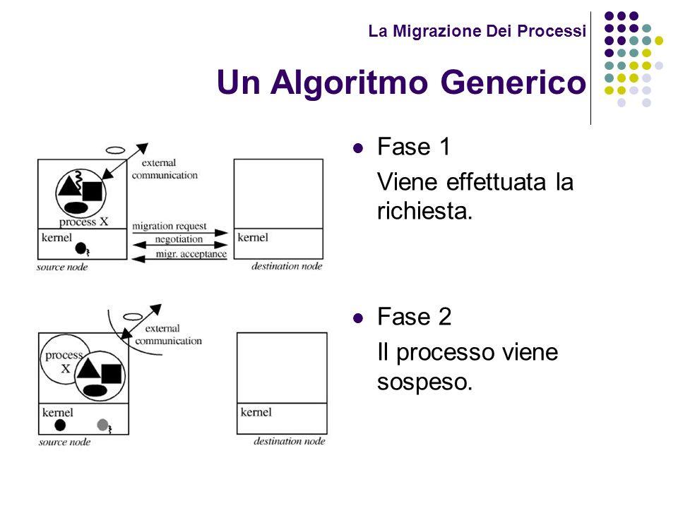 La Migrazione Dei Processi Un Algoritmo Generico Fase 1 Viene effettuata la richiesta. Fase 2 Il processo viene sospeso.