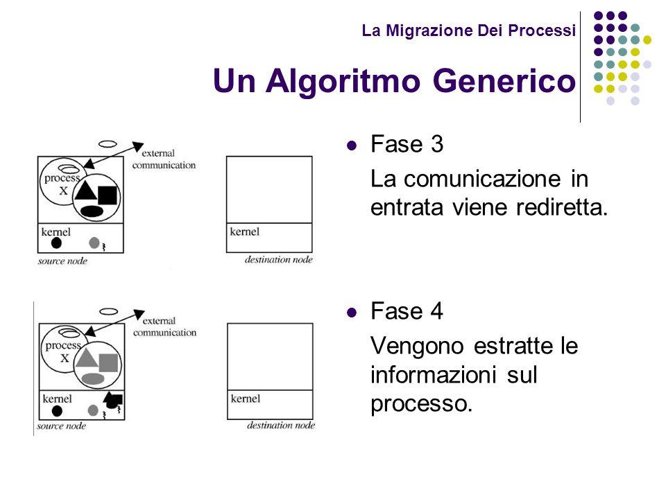 La Migrazione Dei Processi Un Algoritmo Generico Fase 3 La comunicazione in entrata viene rediretta. Fase 4 Vengono estratte le informazioni sul proce