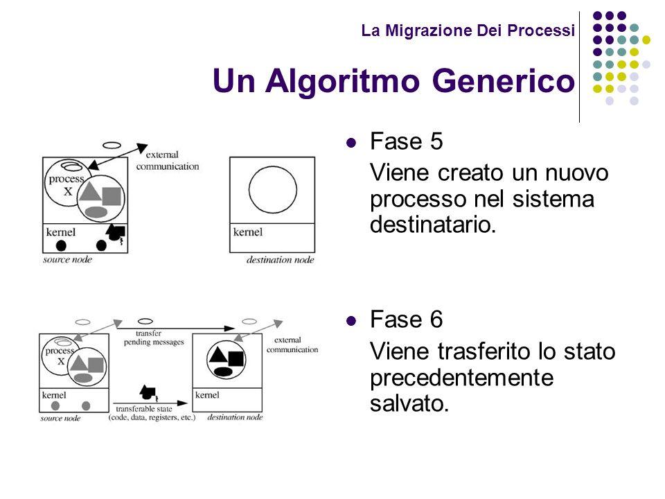 La Migrazione Dei Processi Un Algoritmo Generico Fase 5 Viene creato un nuovo processo nel sistema destinatario. Fase 6 Viene trasferito lo stato prec