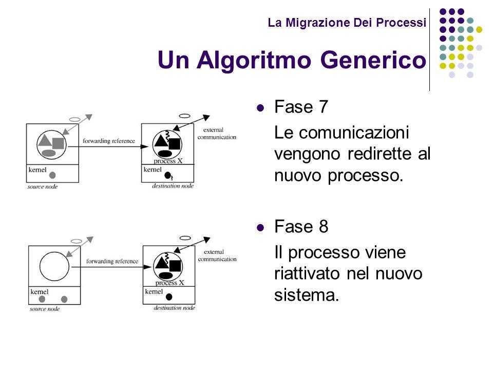 La Migrazione Dei Processi Un Algoritmo Generico Fase 7 Le comunicazioni vengono redirette al nuovo processo. Fase 8 Il processo viene riattivato nel