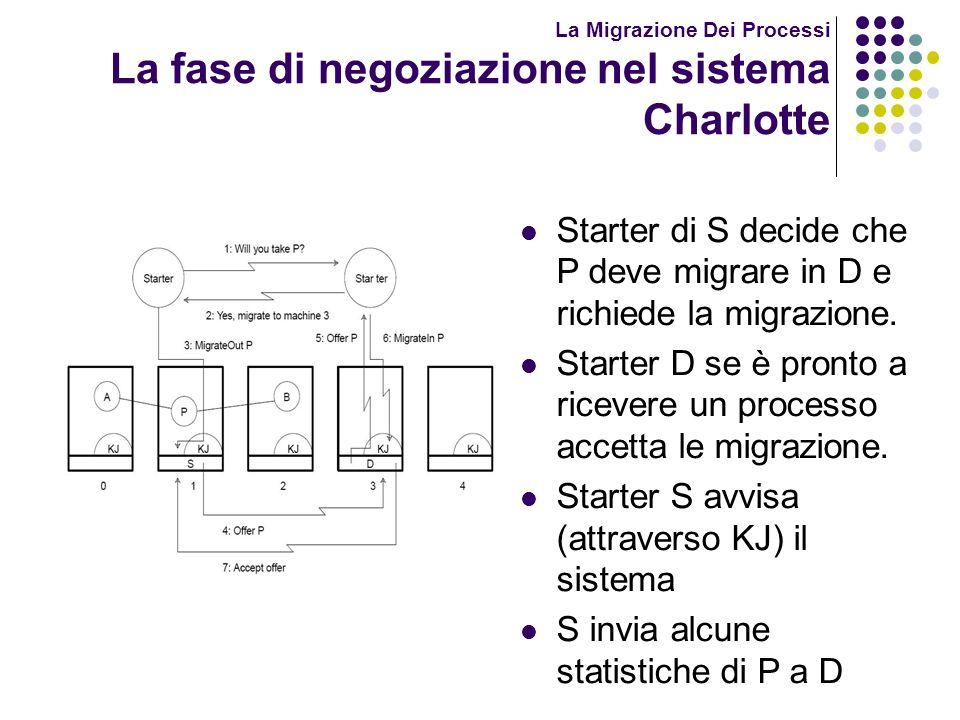 La Migrazione Dei Processi La fase di negoziazione nel sistema Charlotte D verifica se dispone delle risorse necessarie a P, e se accetta invia le statistiche ricevute al suo Starter.