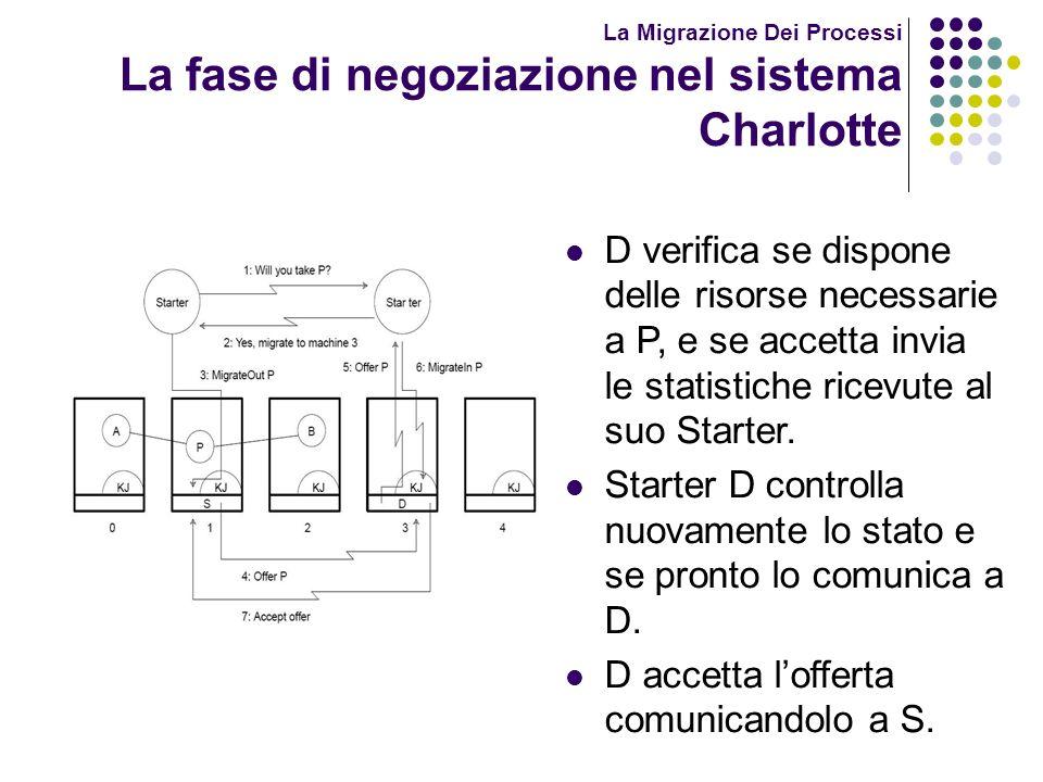 La Migrazione Dei Processi La fase di negoziazione nel sistema Charlotte D verifica se dispone delle risorse necessarie a P, e se accetta invia le sta