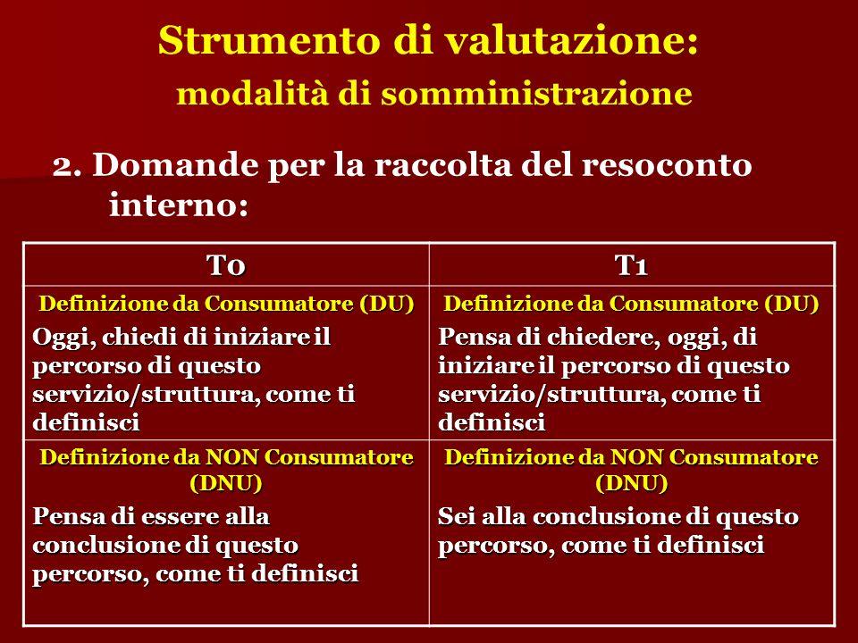 Strumento di valutazione: modalità di somministrazione 2. Domande per la raccolta del resoconto interno: T0T1 Definizione da Consumatore (DU) Oggi, ch