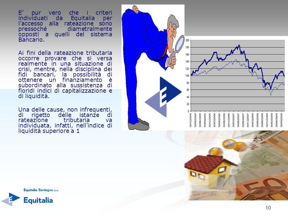 10 E pur vero che i criteri individuati da Equitalia per laccesso alla rateazione sono pressoché diametralmente opposti a quelli del sistema Bancario.