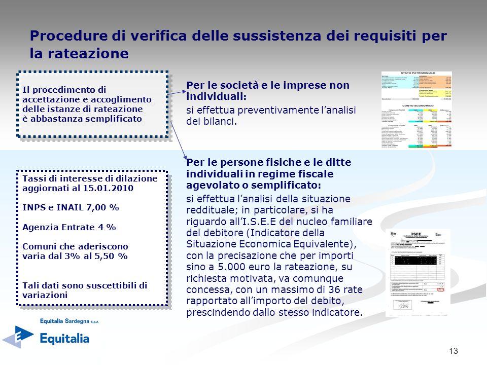 13 Procedure di verifica delle sussistenza dei requisiti per la rateazione Per le società e le imprese non individuali: si effettua preventivamente lanalisi dei bilanci.