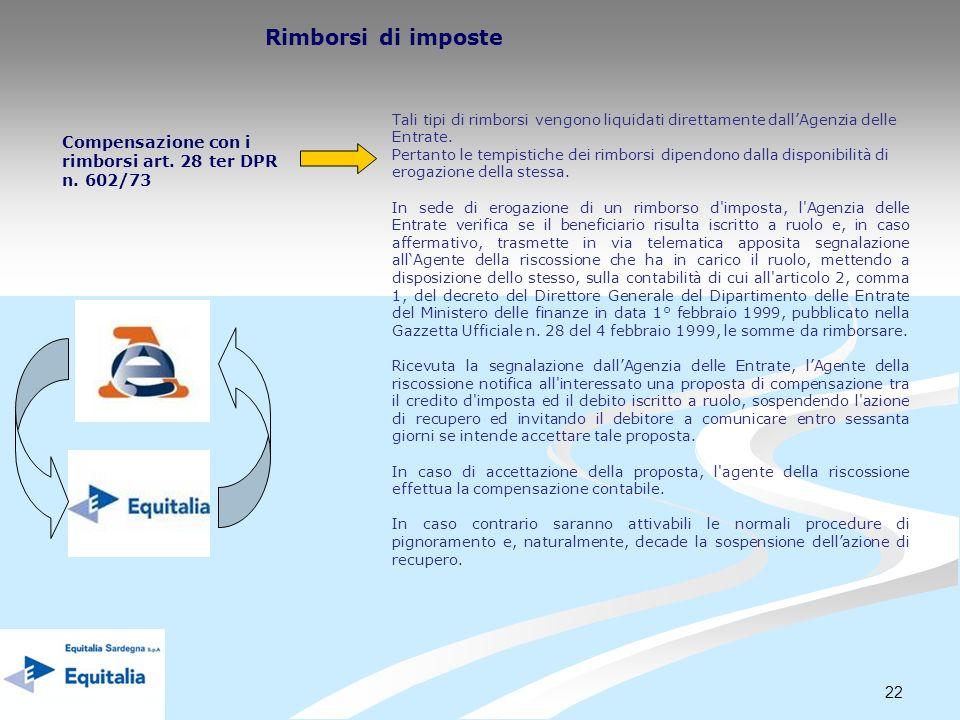 22 Compensazione con i rimborsi art. 28 ter DPR n.