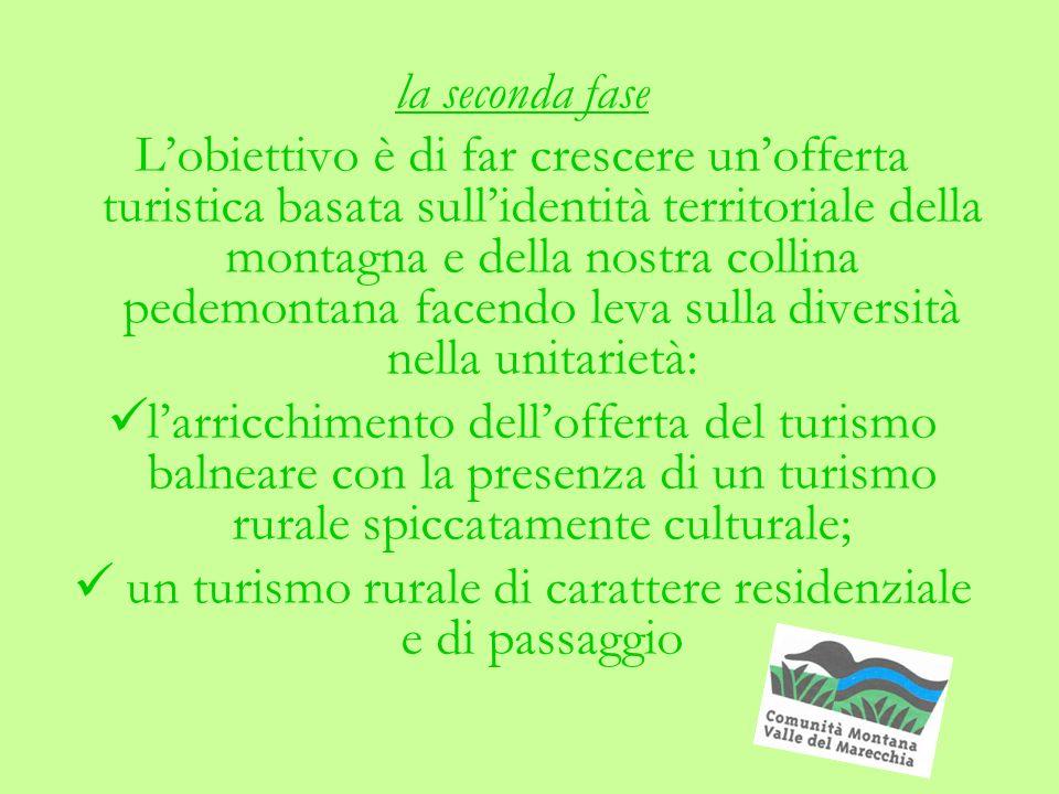 la seconda fase Lobiettivo è di far crescere unofferta turistica basata sullidentità territoriale della montagna e della nostra collina pedemontana fa