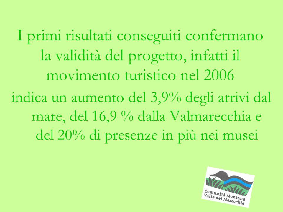 I primi risultati conseguiti confermano la validità del progetto, infatti il movimento turistico nel 2006 indica un aumento del 3,9% degli arrivi dal mare, del 16,9 % dalla Valmarecchia e del 20% di presenze in più nei musei