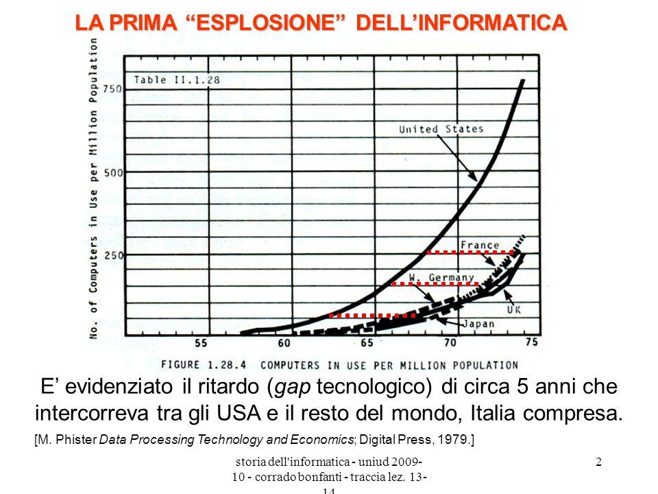 storia dell'informatica - uniud 2009- 10 - corrado bonfanti - traccia lez. 13- 14 2 LA PRIMA ESPLOSIONE DELLINFORMATICA E evidenziato il ritardo (gap