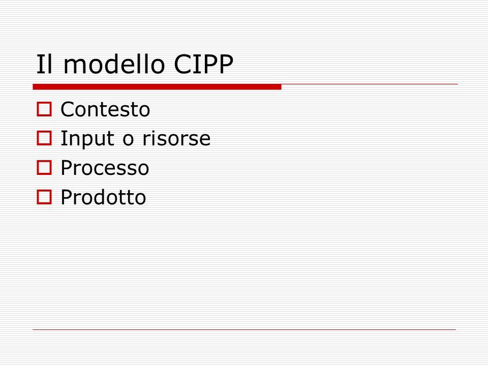 Il modello CIPP Contesto Input o risorse Processo Prodotto