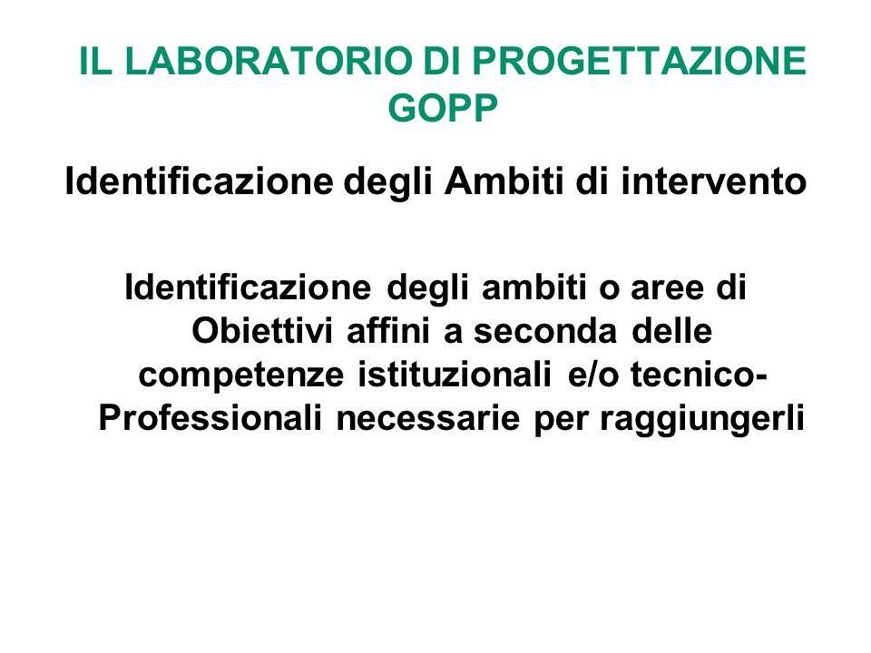 IL LABORATORIO DI PROGETTAZIONE GOPP Identificazione degli Ambiti di intervento Identificazione degli ambiti o aree di Obiettivi affini a seconda dell