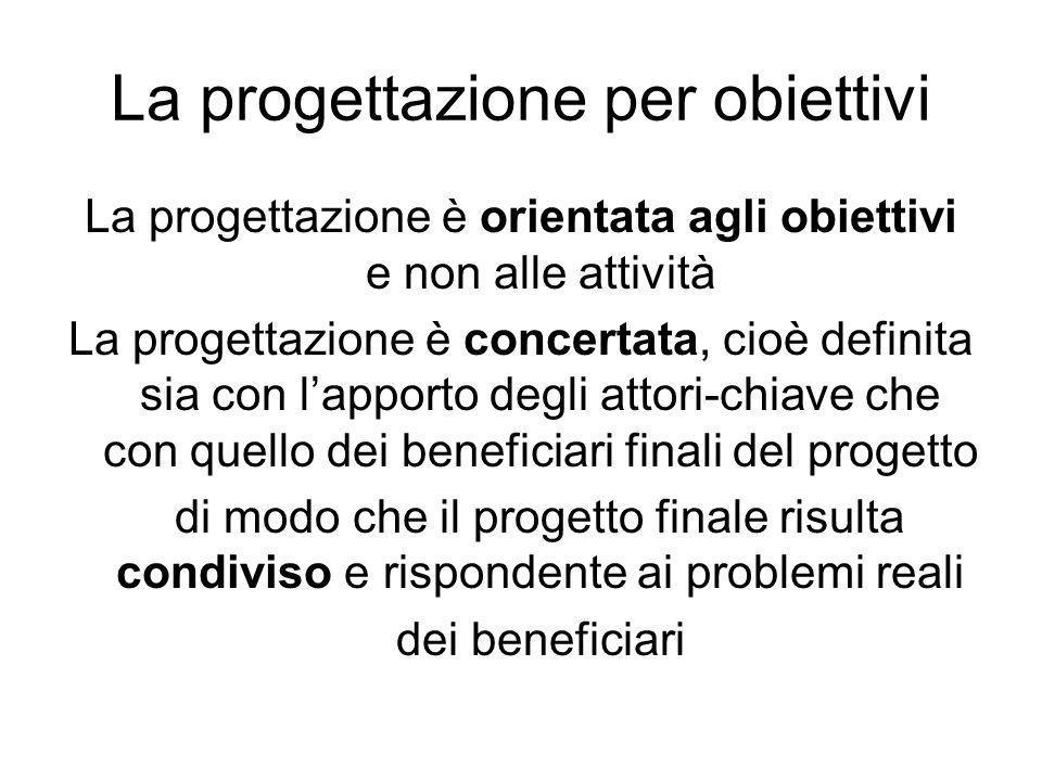 La progettazione per obiettivi La progettazione è orientata agli obiettivi e non alle attività La progettazione è concertata, cioè definita sia con la