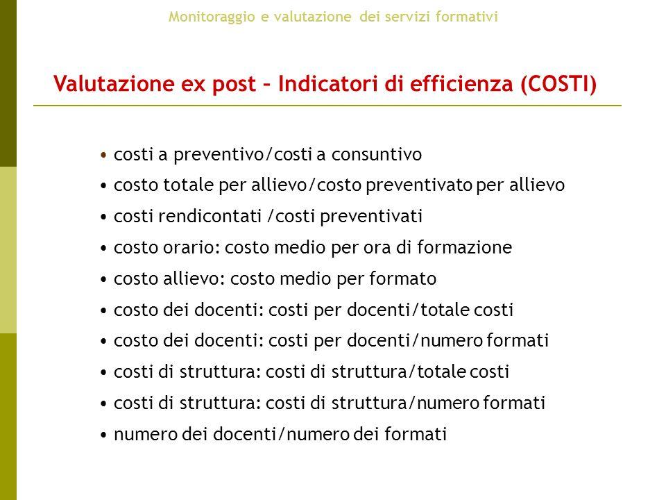 costi a preventivo/costi a consuntivo costo totale per allievo/costo preventivato per allievo costi rendicontati /costi preventivati costo orario: cos